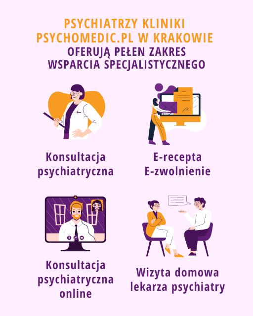 Psychiatra Kraków PsychoMedic.pl