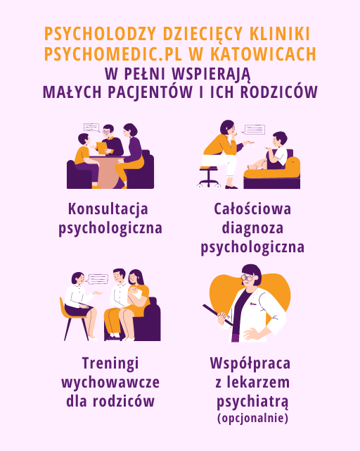 Psycholog dzieci i młodzieży Katowice PsychoMedicPl