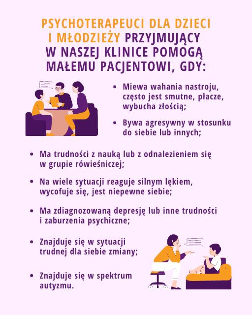 Psychoterapeuta dzieci i młodzieży Łódź PsychoMedic