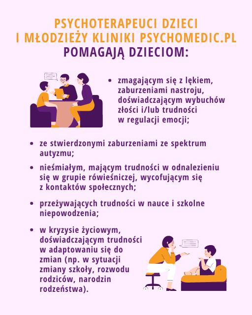 Psychoterapeuta dzieci i młodzieży Warszawa