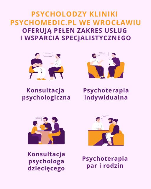 Psycholog Wrocław PsychoMedic.pl