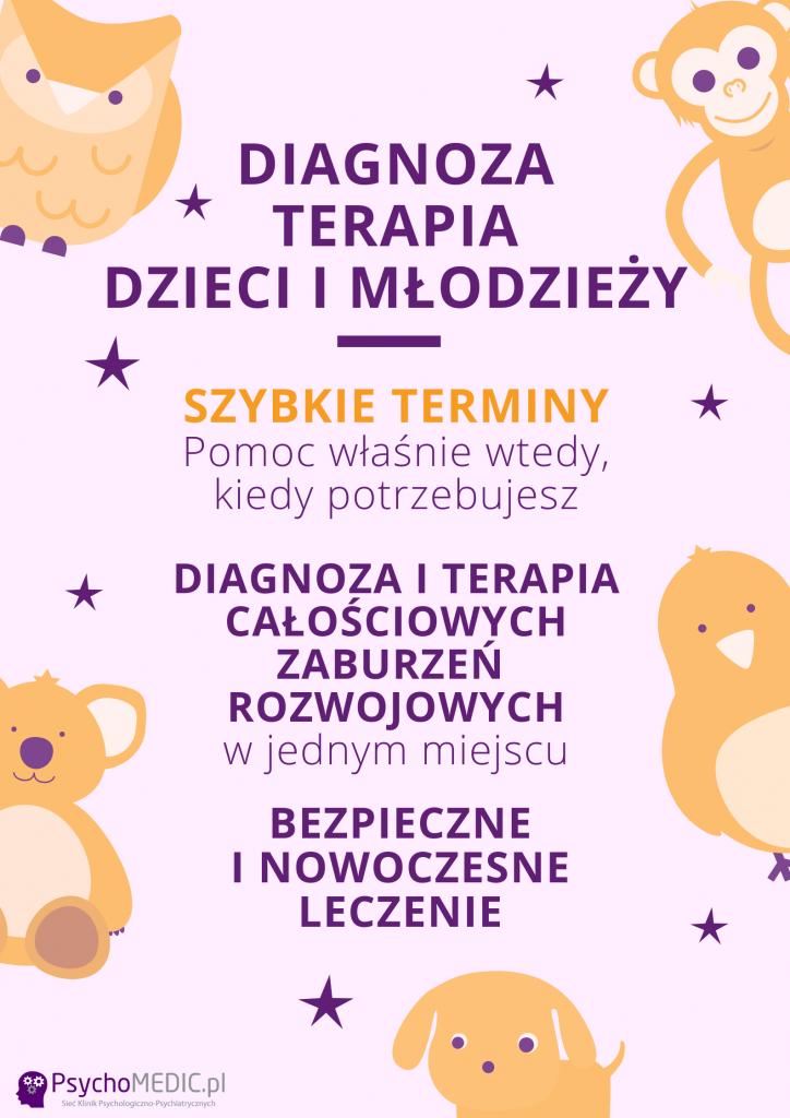 Psychiatra dziecięcy Wrocław