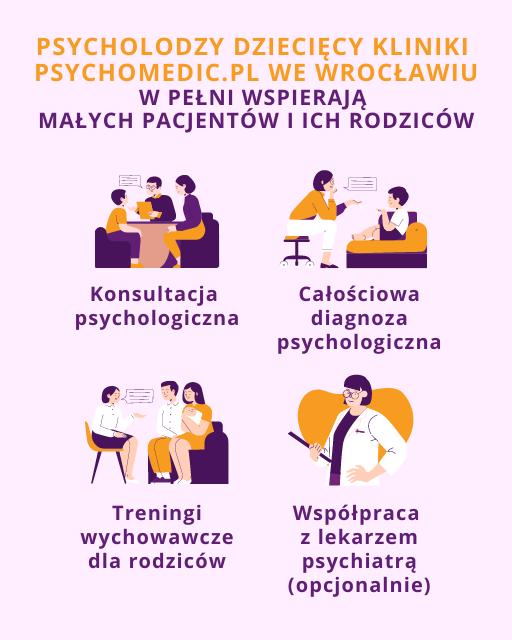 Psycholog dzieci i młodzieży Wrocław